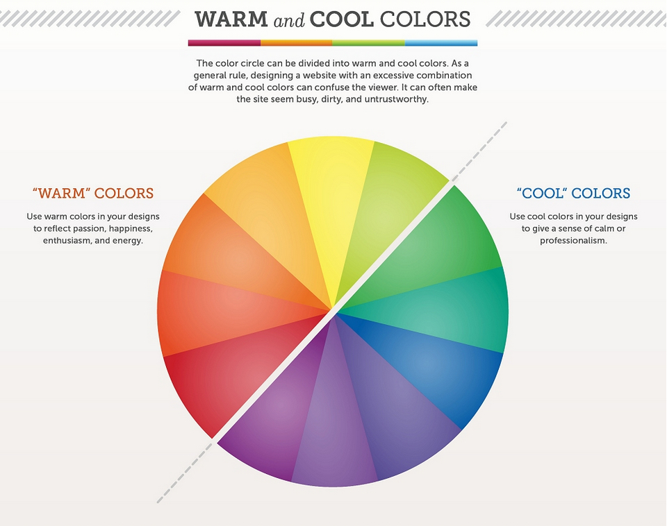 the science of colour