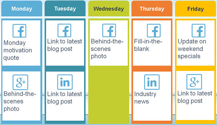 Social Media Plan Example  BesikEightyCo